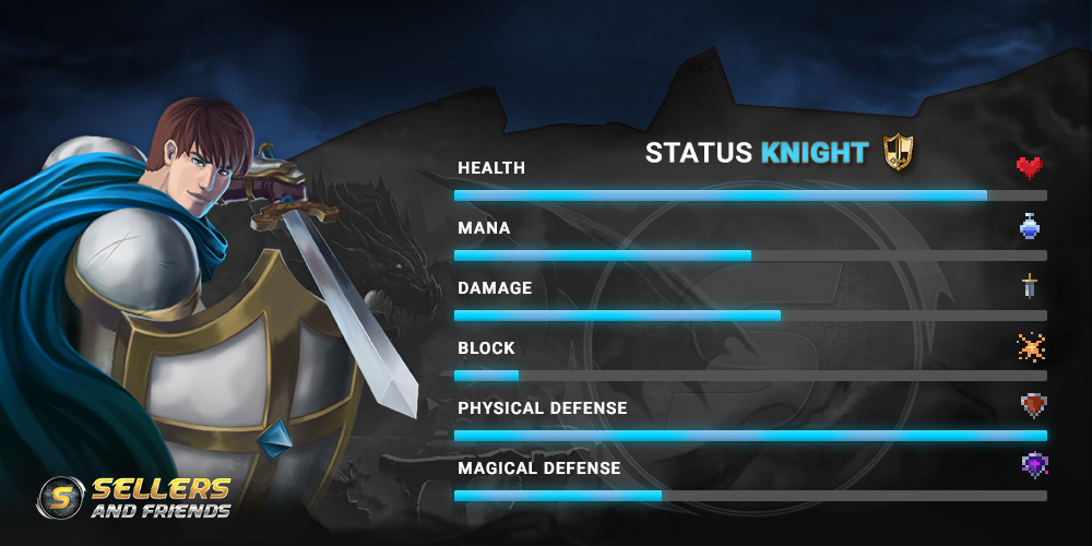 Bloodstone Knight guide - shield your allies like a man.