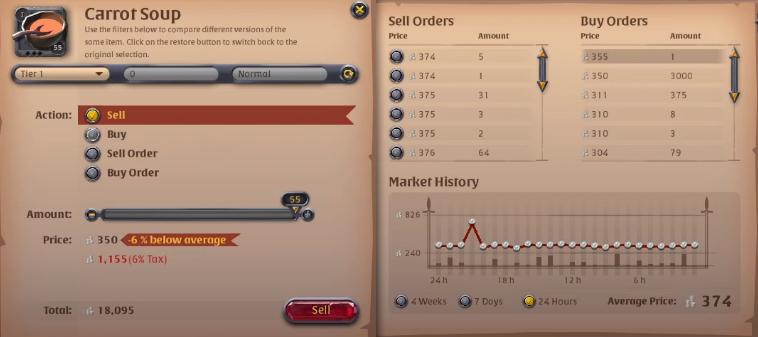 Albion Online Market SellTab