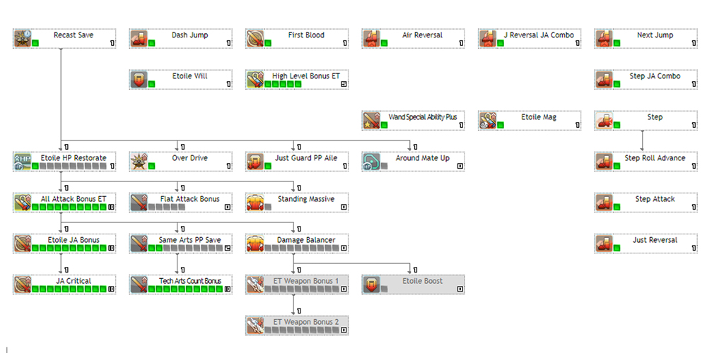 Etoile Skill Tree user account menu keyboard shortcuts