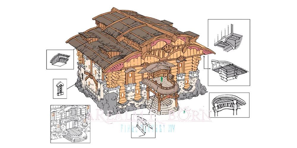 Final Fantasy XIV: A Realm Reborn housing