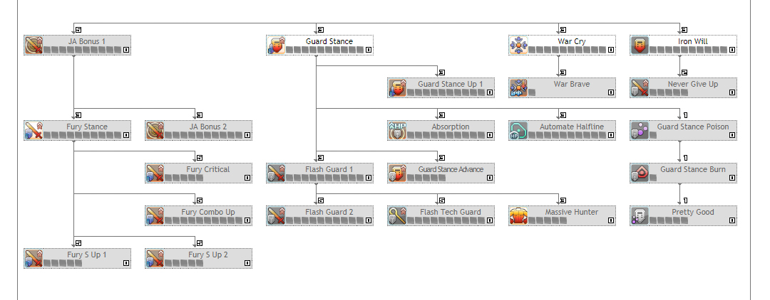 PSO2 Skill Simulator, check the PP and the skill line